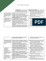 Aprendizajes seleccionados con indicadores.docx