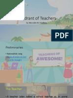 The Teacher's Quality Quadrant