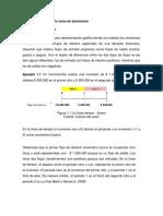 GUIA DE TIR Y VPN