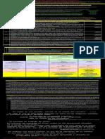 Composición del Montaje (y Edición). Plan de Evaluación, por Lucía Lamanna