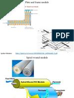 different membrane modules