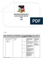 RPT Tahun 2 Dunia Sains dan Teknologi Semakan 2019 (4)DLP TANPA TRIKH.docx