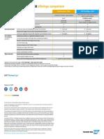 SAP PE Build offerings comparison