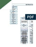 Mapa Conceptual de La Estructura Del Estado