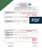 Analisis Pencapaian Kerja Promkes 2019 Okeeeee
