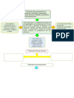 tecnologia de concerva parametro.docx