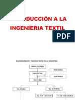 Introducción a La Ingenieria Textil