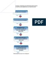 CARACTERIZACIÓN FÍSICA Y MECÁNICA DE AGREGADOS RECICLADOS (1).docx
