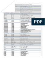 List of companies ICAI