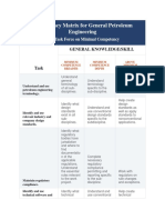 Competency Matrix for Petroleum Engineering