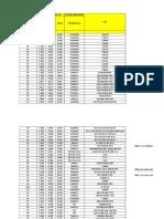 116104883-dimensi-antenna-untuk-beberapa-tipe-antenna.xlsx