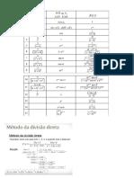 Tabela - Z