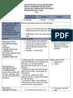 Planeador-De-clase _ Ciclo Del Agua