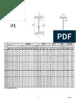 IPE Section