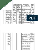 ncp-knowledge-deficit.pdf