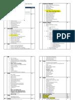 Ortho Notes by Joachim & Liyana - edited by waiwai (FINAL).docx
