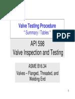 API-598-Summary-Tables-Valve-Testing-Procedure.pdf