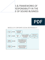Models & Frameworks of Social Responsibility in The