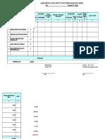 3. Kartu Inv.barang (Kib) Tk