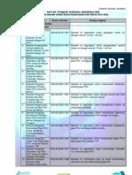 Daftar Sni_air Bersih-minum