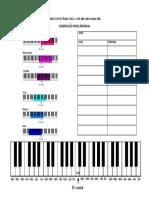 Tabela de Classificação Vocal