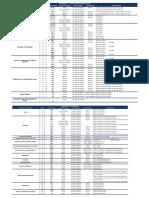 Nomenclador de licencias Ley 647-E-marzo 2018.xlsx