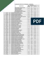 Mphasis Data-10.4.19.xlsx