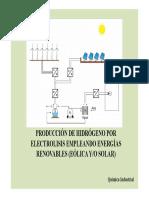 H2 a Partir de Energías Renovables (Eólica y Solar)