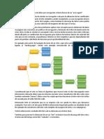 Metodología de Obtención de Datos Por Navegación Virtual