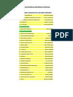 2º LISTAGEM DE MATERIAL PORTUGAL DOBLO+PUNTO+TRANSIT+FREMMONT+WRANGLER+MANITOU