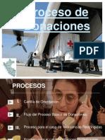 Proceso de Donaciones (1).ppt