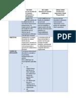 CUADRO COMPARATIVO NORMAS.docx