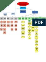 Mapa de recursos 2.docx