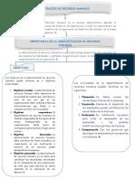 ADMINISTRACION DE RECURSOS HUMANOS - JENNIFER PATRICIA LUGO SUAREZ.docx