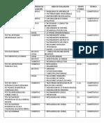 INVNTARIO DE TEST PSICOLOGICOS.docx