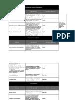 Cuadro resumen Técnicas de PNL