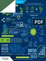 Infographic-Wide-Version.pdf