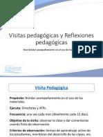 1 Visita y Reflexión Pedagogica