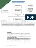 Sistema Financiero Colombia