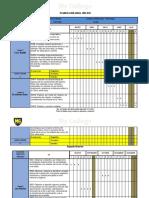 Carta Anual de Planificación Ciencias