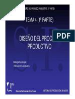 04 Primera Parte Procesos Productivos Mo
