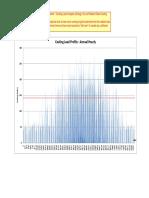 Clg_Load_Analysis.pdf