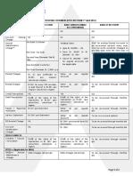 Feedback Demat Tariff for Retail Clients w e f 01-07-2016