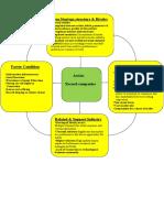 Cluster Analysis Assgnmt