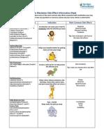 PEDIATRIC Medication Side Effect Information Sheet Test