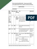 Inventario de La Legislaciôçín Alimentaria Nacional