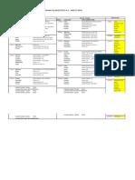 Copia de Programa as MARZO 2019