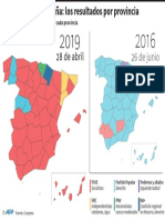 Resultados por provincia
