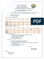 narrative report  in mathematics.docx