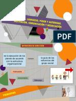 Diapositivas de Dirección